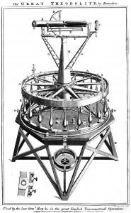 Ramsden's Great Theodolite